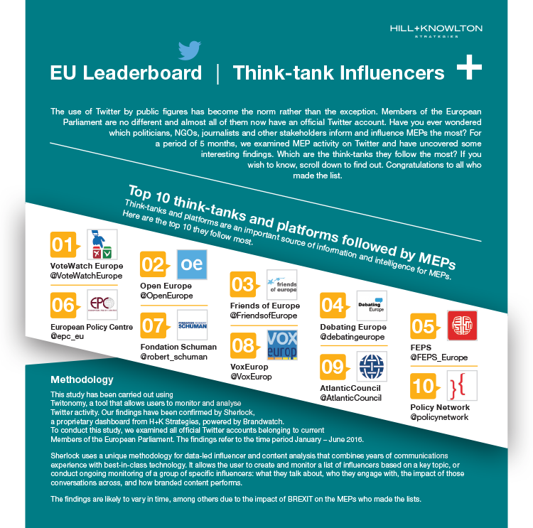 H+K-infographic-Top10Thinktanks-v4