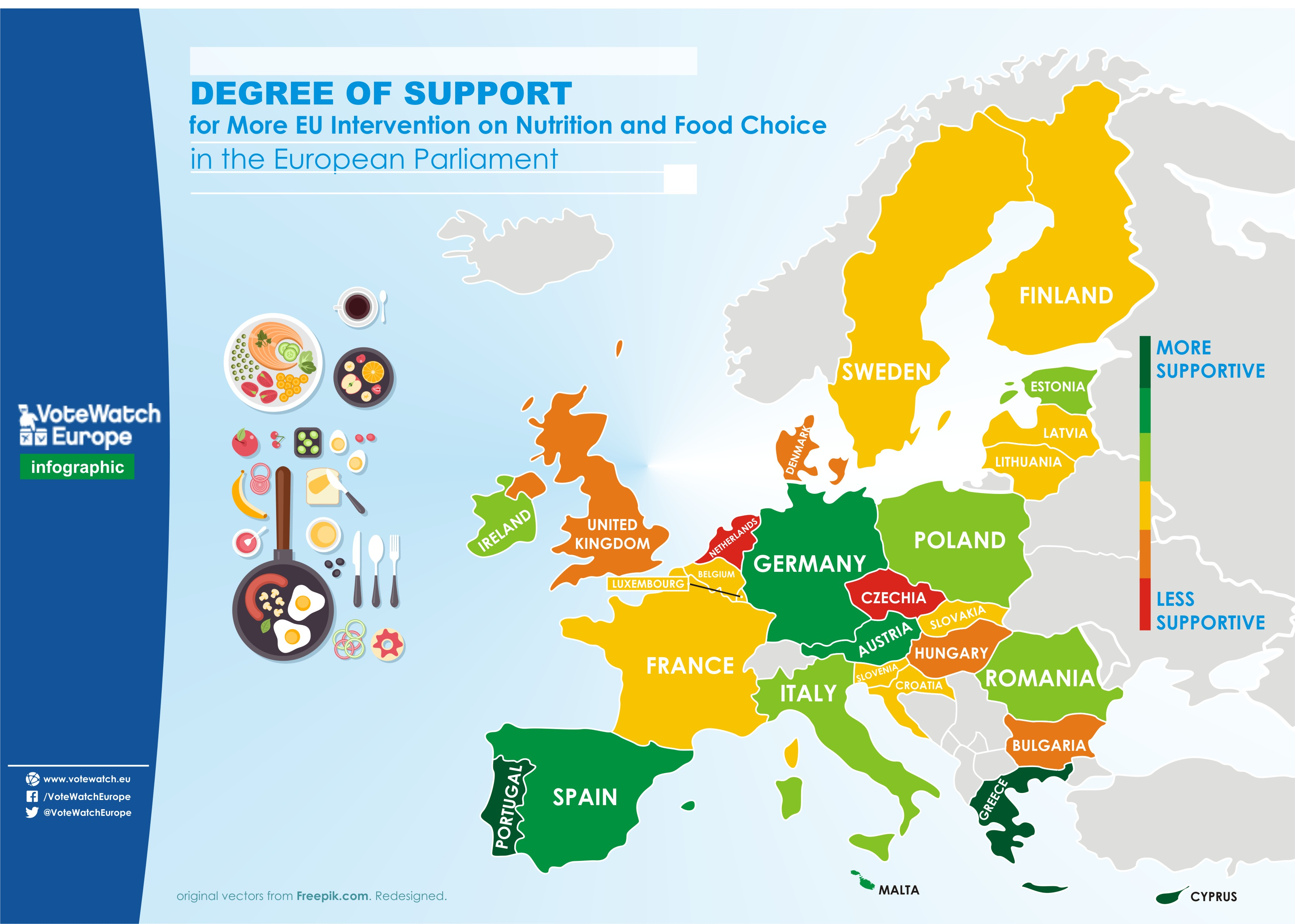 PJvw43.4 Food - Degree of support by country [draft4][24.03.2017]