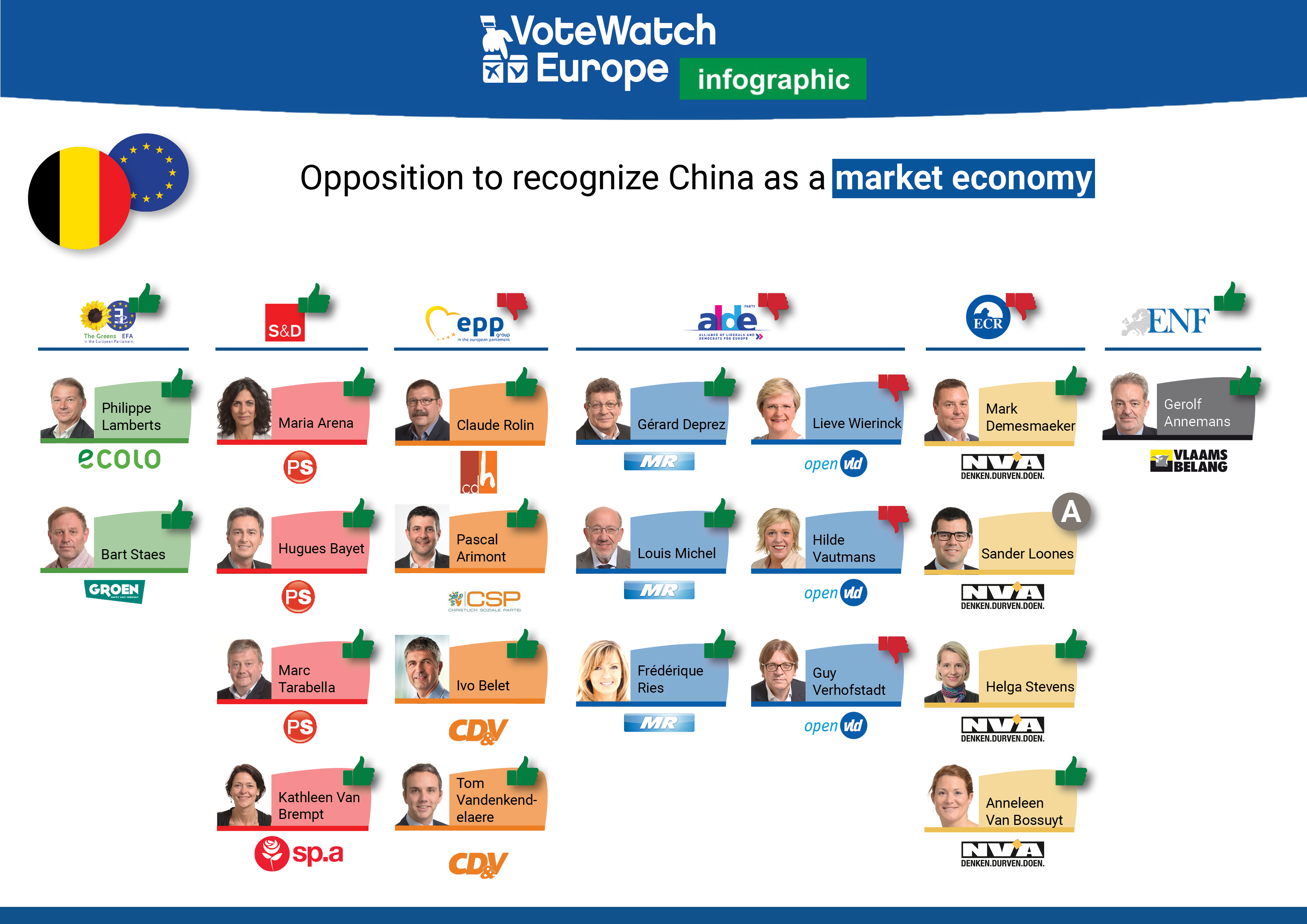 opposition to recognize China as a market economy 2